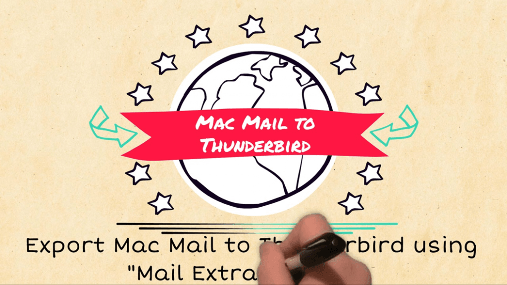 Moving Emails from Mac Mail to Thunderbird Quickly and Accurately