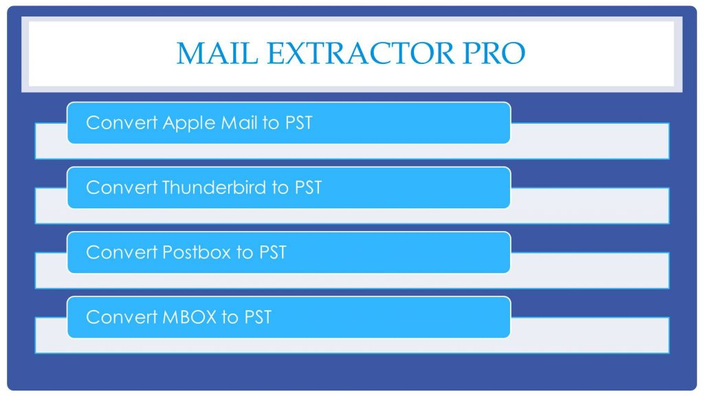 Transfer of email folders from Thunderbird to Outlook