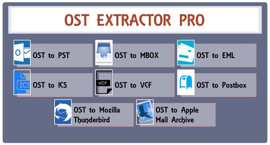 how to import ost to apple mail